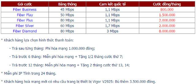 Lắp Đặt Internet FPT Phường An Lợi Đông 3