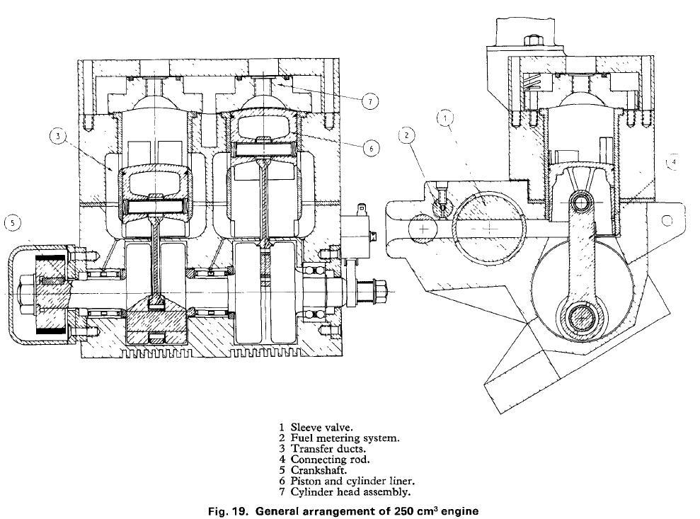 yorkshire ferret  development of the qub 250cc twin cylinder