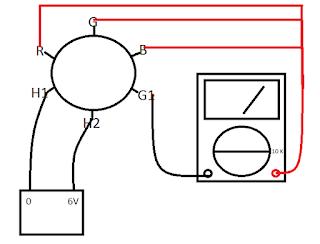 Skema diagram alat pengukur tabung layar CRT