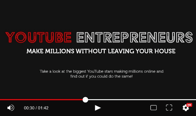 Youtube Entrepreneurs: Making Millions Without Leaving Your Home