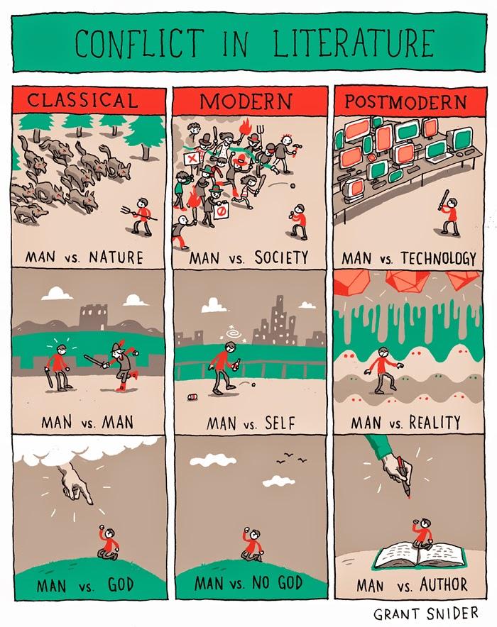 INCIDENTAL COMICS Conflict in Literature