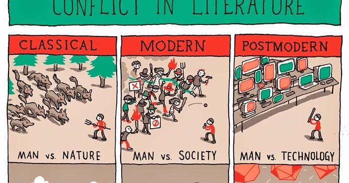 Man Vs Nature Literary Conflict