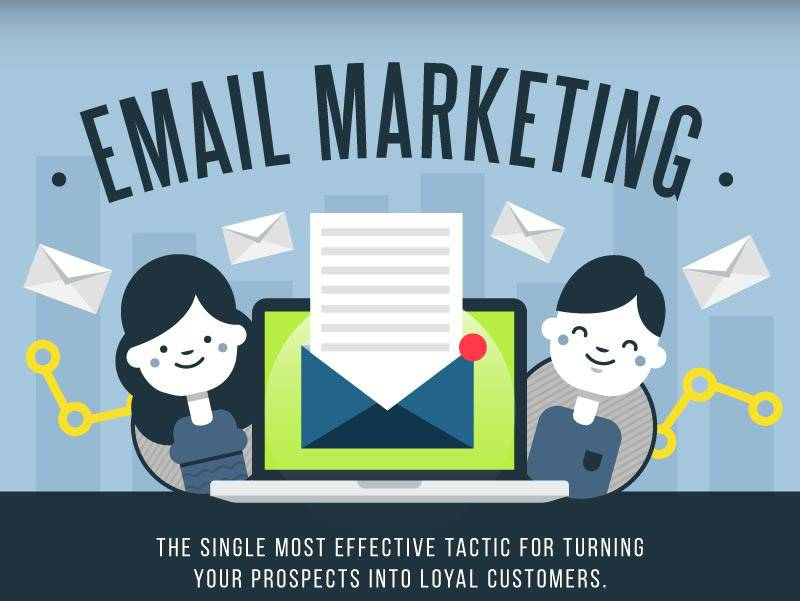 Five Minutes To Transform Your Email Marketing Campaign