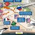 Έρχεται σύρραξη ΝΑΤΟ – Ρωσίας για τη Συρία;