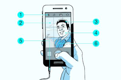 Como tirar a selfie perfeita