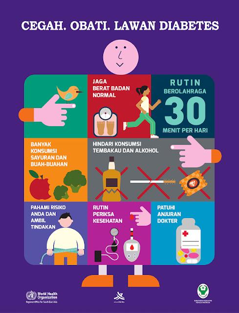 cegah lawan dan obati diabetes