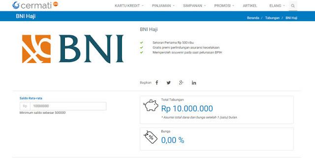 tabungan haji bni, cermati.com