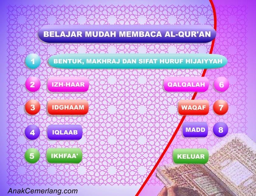 software untuk anak belajar mudah membaca Alqur'an
