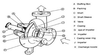 1966 John Deere 110 Wiring Diagram as well 431993789245896614 as well Mechanical Fuel Valve moreover Pid Controller Wiring Diagram Thermostat likewise Oldsmobile A C  pressor. on wiring diagram for centrifugal switch