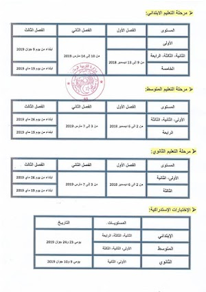رزنامة الامتحانات الفصلية للعام الدراسي 2018-2019 لجميع السنوات