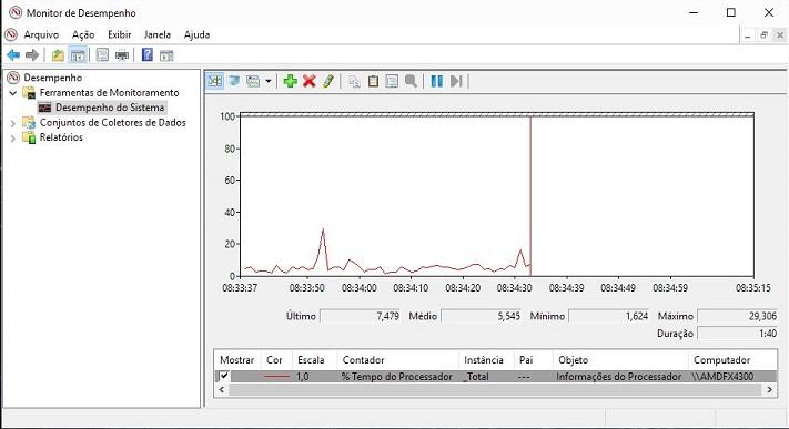 monitorar-desempenho-do-sistema