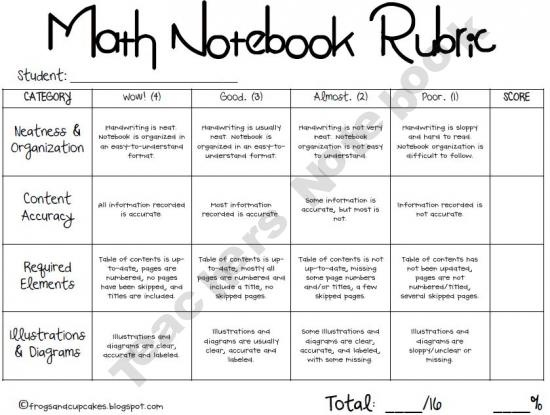 Math Techniques And Strategies Math Notebook