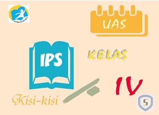 Kisi-kisi Latihan Soal Ulangan Semester 2 IPS Kelas 4 SD