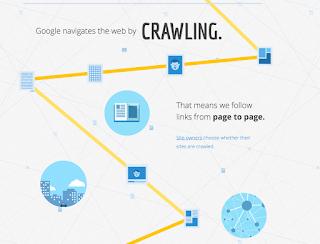 cara kerja mesin pencarian