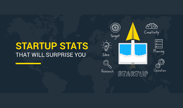 Startup Stats That Will Surprise You