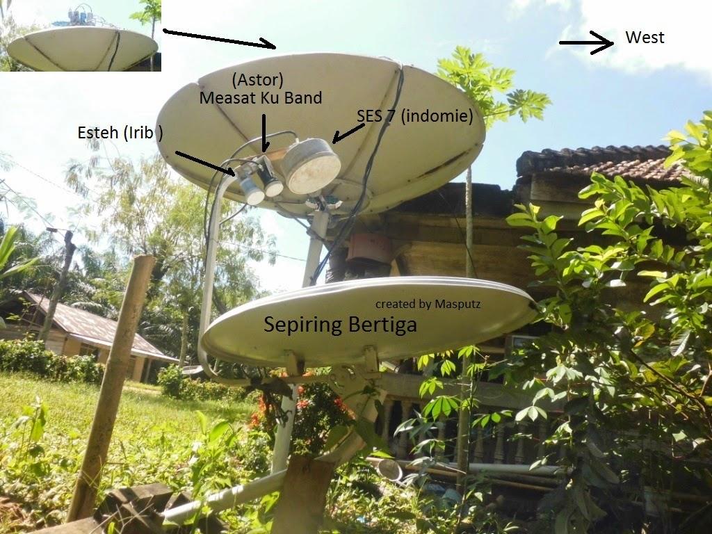 Daftar Frekwensi TV Satelit Parabola Terbaru