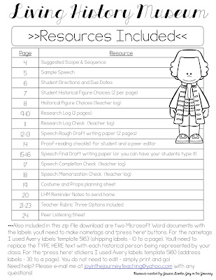 This print-and-go resource includes EVERYTHING you need to successfully run a Living History Museum with your students. Created by Jessica Lawler - Joy in the Journey