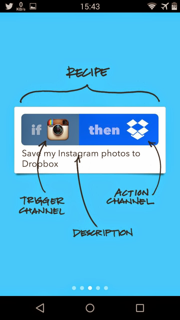 photo10385008039667857 IFTTT : Getting the internet to work for you Apps