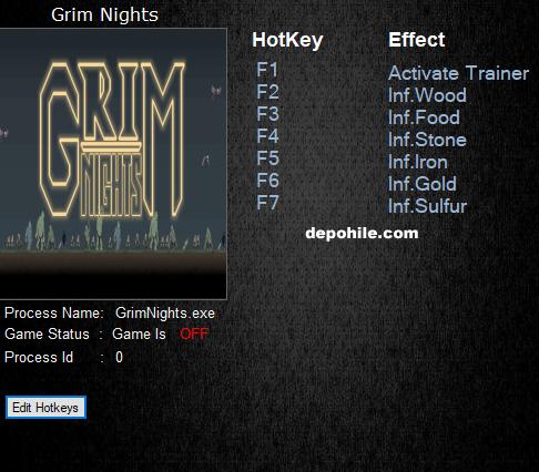 Grim Nights (PC) Oyunu Yemek,Altın +6 Trainer Hilesi 2019