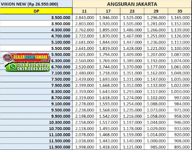 Simulasi Kredit Motor Yamaha Vixion Terbaru 2019, Price List Yamaha, Harga Kredit Motor Yamaha, Tabel Harga, Cicilan Motor