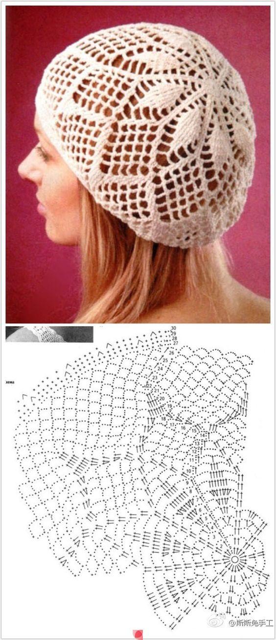 COPOS DE NIEVE | Solo esquemas y diseños de crochet