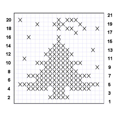 Filet Crochet Christmas tree - Albero di Natale a Filet