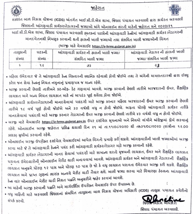 Aravalli Anganwadi Bharti Jaherat 2020 @ e-hrms.gujarat.gov.in