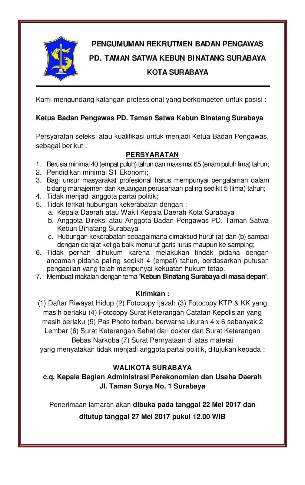 Contoh Surat Lamaran Kerja Ke Walikota