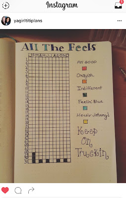 Free Mood Tracker Insert For Planner - Malena Haas