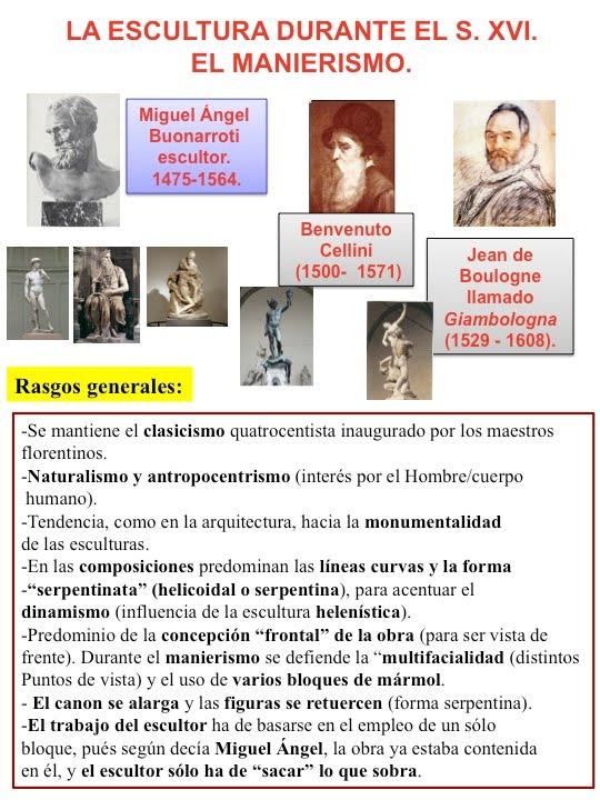 Profesor de historia geograf a y arte renacimiento en italia for Arquitectura quattrocento y cinquecento