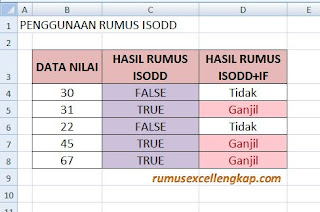 data 2 rumus ISODD+IF