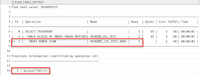 Invisible Columns In Oracle Database 12C