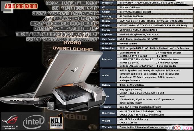 spesifikasi dari ASUS ROG GX800