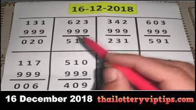 Thai lottery direct straight 3up set VIP Tips 16 December 2018