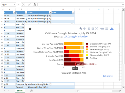 5 Terrific Free Excel Add-Ins For Visualization and Presentations