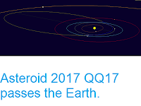 http://sciencythoughts.blogspot.co.uk/2017/09/asteroid-2017-qq17-passes-earth.html