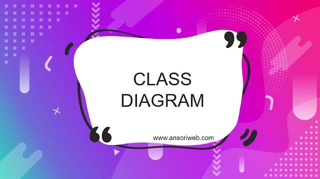 Pengertian Class Diagram : Fungsi, Simbol, dan Contohnya [Lengkap]