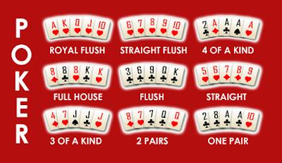 Agen Dewa Poker
