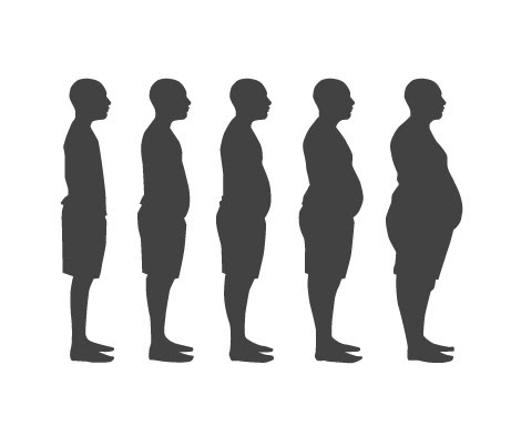 America Revealed The American Epidemic Of Obesity
