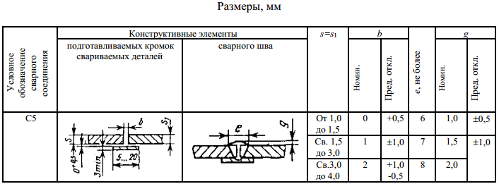 ГОСТ 5264-80 С5