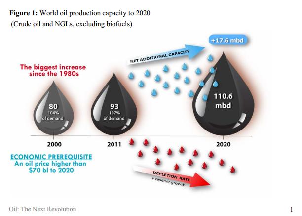 Al Fin Energy: June 2012
