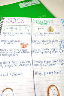 Using The Outsiders to make interactive notebooks