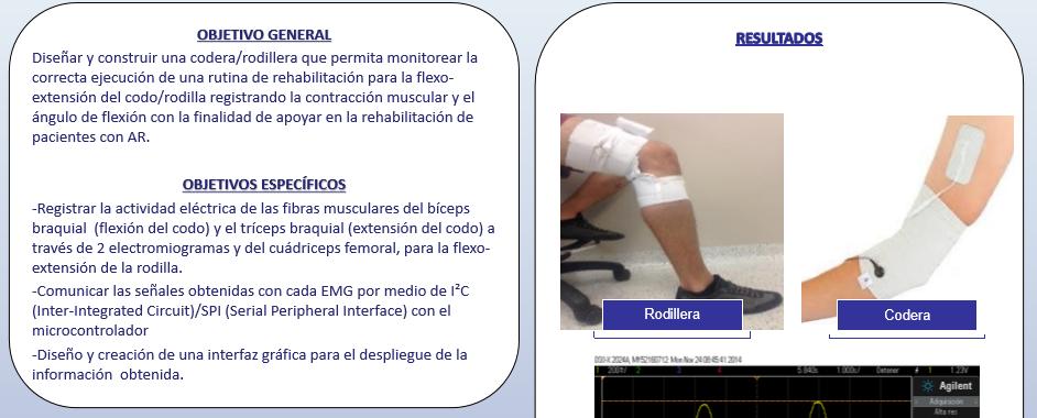Fabian Barba: Rehabilitación y monitoreo para pacientes con artritis ...