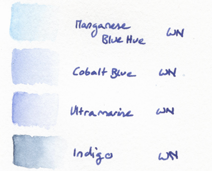 winsor newton watercolour swatches aquarelle