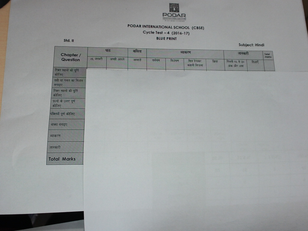 Grade 2 podar international school gandhingar ii hindi blueprint ct 4 ii hindi blueprint ct 4 malvernweather Choice Image