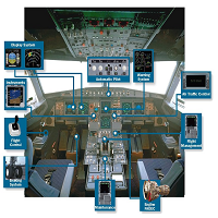 Embedded System Applications - Aerospace