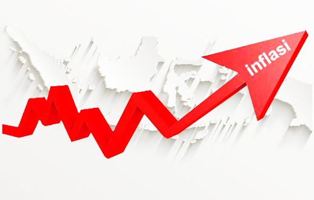 Mengenal Inflasi | Apa itu Inflasi.?