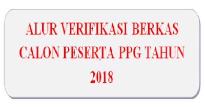 Alur Verifikasi Berkas Calon Peserta PPG Dalam Jabatan Tahun 2018
