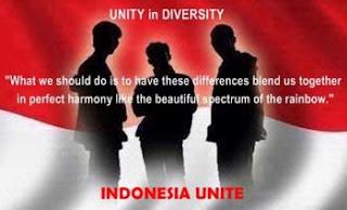 Demokrasi Pancasila, Pancasila sebagai Dasar Negara, serta Negara Kesatuan Republik Indonesia telah sesuai dan selaras dengan Islam dan tidak bertentangan dengan syariat Islam