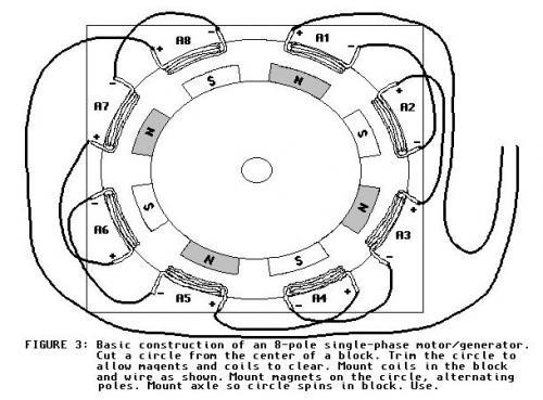 electric motor wiring diagrams single phase diagram of lytic and lysogenic cycle todos los tipos de motores que puuedas encontrar: